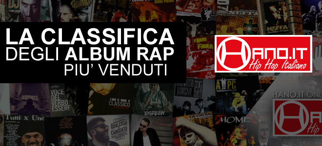 Classifica Rap Hip Hop Italiana